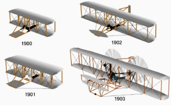 wright-brothers-planes-space.com